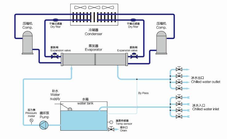 电路 电路图 电子 户型 户型图 平面图 原理图 738_453